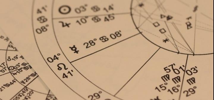 Жива астрология